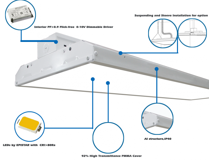 4ft lineares LED hohes Bucht-Licht der Bucht-320W IP20 130LPW lineares hohes Leistungsfähigkeits-LED