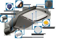 Dual - Hoop Mounting 100W LED Street Light Low Light Decay 14000lm High Output